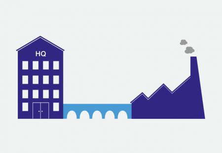 HQ, Factory & Bridge Mindset Illustration by Pick Me! Design © 2015 Sarah Godsell, Graphic Designer, Surrey