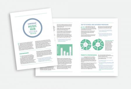 Annual Review Brochure design by Pick Me! Design © 2016 Sarah Godsell, Graphic Designer, Surrey